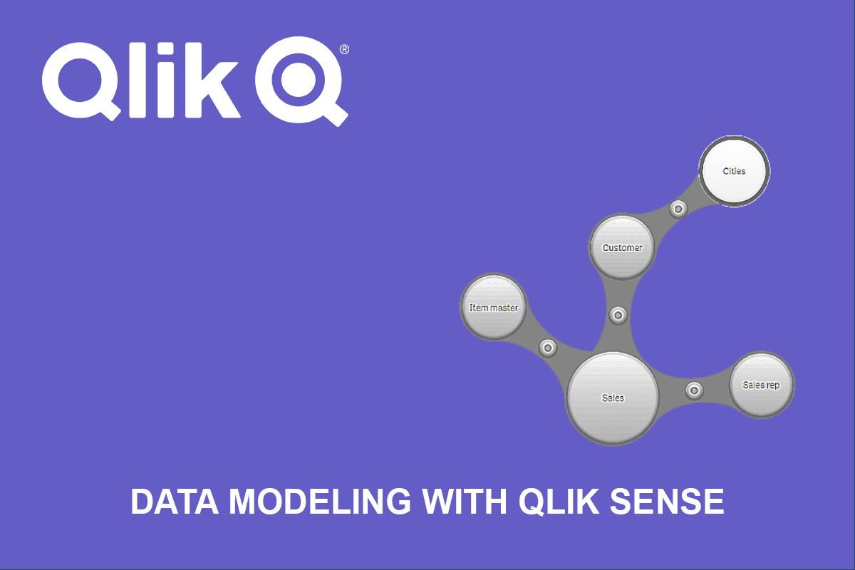 data modeling layout